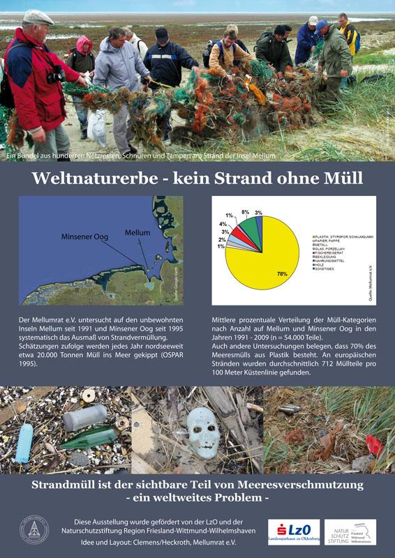 Müll am Strand - na und?, Poster 1 der Müllausstellung des Mellumrates